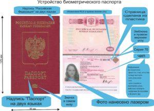 биометрического паспорта