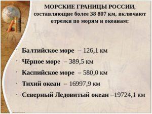Морские границы РФ протяженность