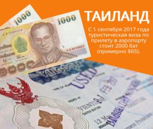 На туристическую визу, дозволяющую многократный въезд на территорию страны, дополнительно попросят предоставить копию выписки с банковского счета за последние полгода с минимальным балансом 7000 USD на каждый месяц и план путешествия