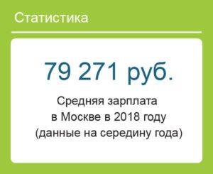 Средняя зарплата по Москве