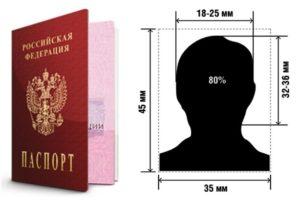 размер требования к фото на паспорт гражданина РФ